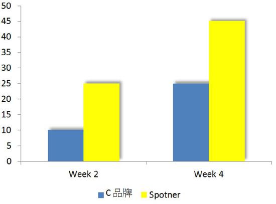 chart4_1.jpg